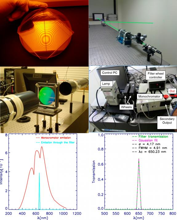 Test de elementos ópticos