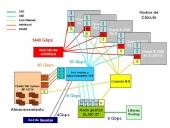 Esquema de la arquitectura del sistema de computación EOLO