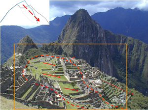 Challenges for Machu Picchu